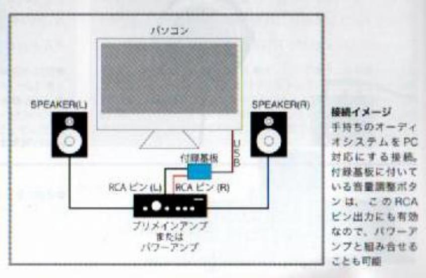 RCA出力の図