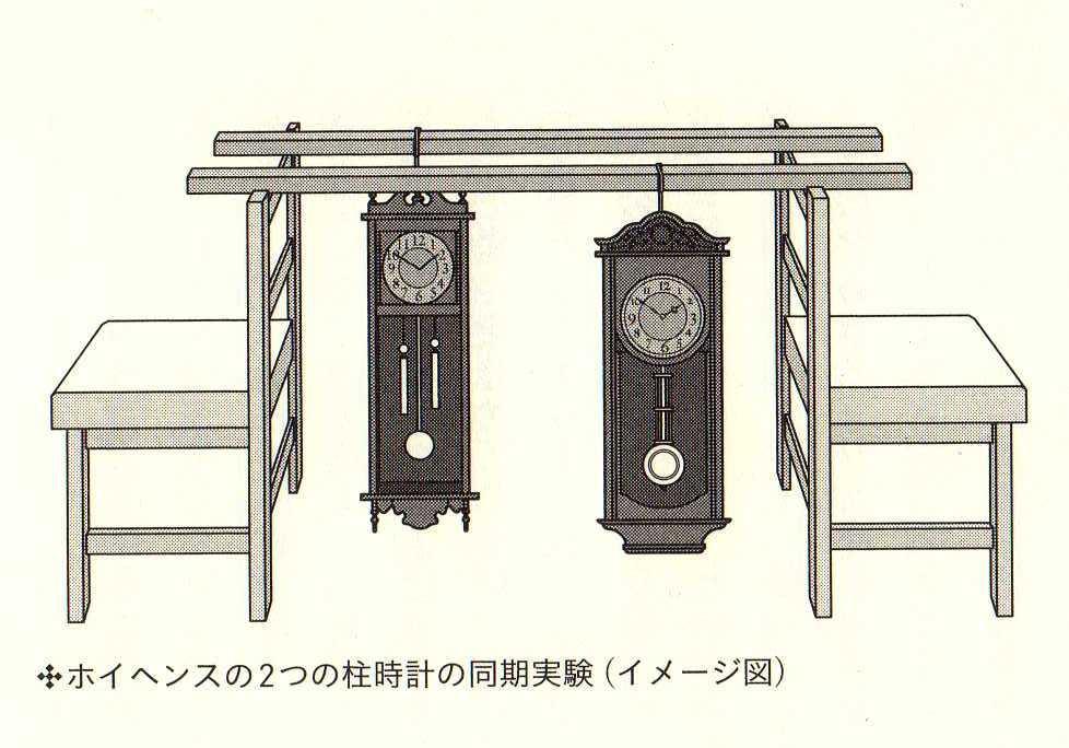 ホイヘンス振子時計実験